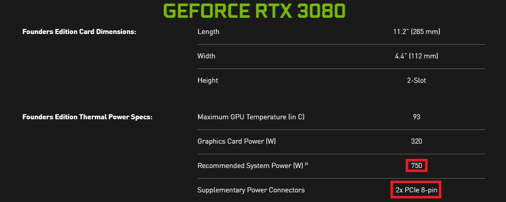 RTX 3080 especificaciones técnicas