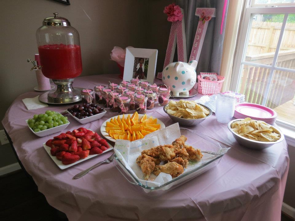 My Daughter's 2nd Birthday Party! ... Ideas Brought To