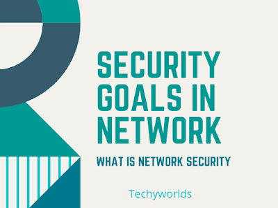 Security-goals-in-network-security