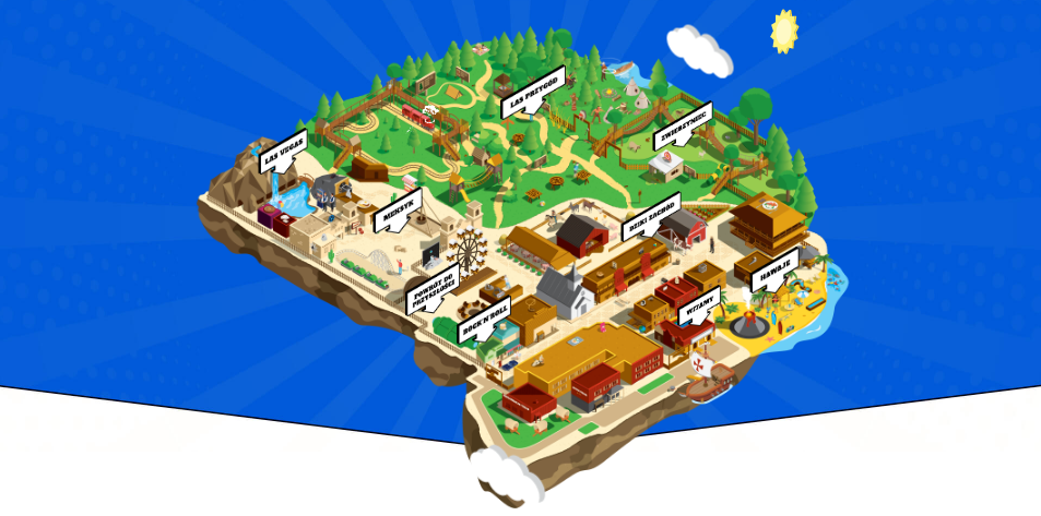 mapa miasteczka Twinpigs