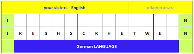 German flash cards