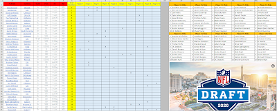 nfl fantasy draft template in excel 2020