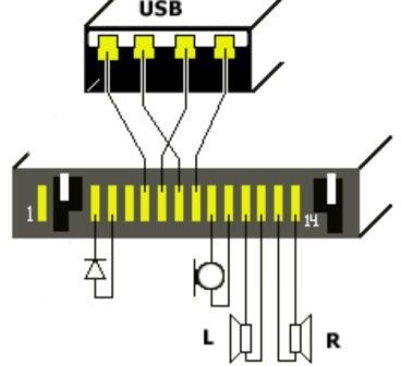 Nokia 3230 DKU-2 Cable Schematic