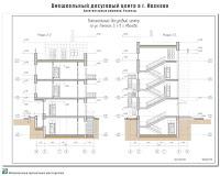 Проект внешкольного досугового центра в г. Иваново. Архитектурные решения - Разрезы