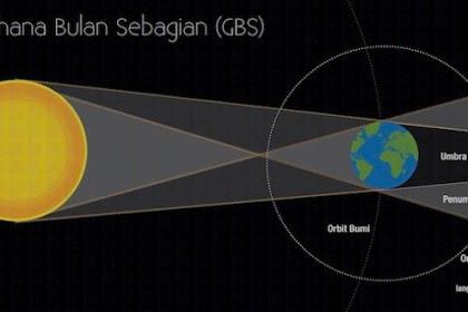 Nikmati Gerhana Bulan, Umat Islam Dianjurkan  Salat Khusuf