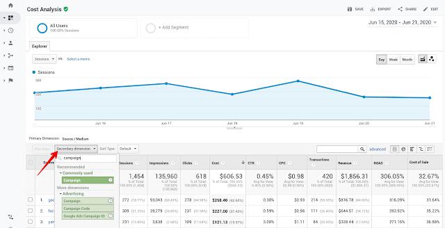Menganalisis kinerja iklan di Google Analytics