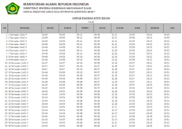 Jadwal Imsakiyah Ramadhan 1442 H Kota Solok, Sumatera Barat