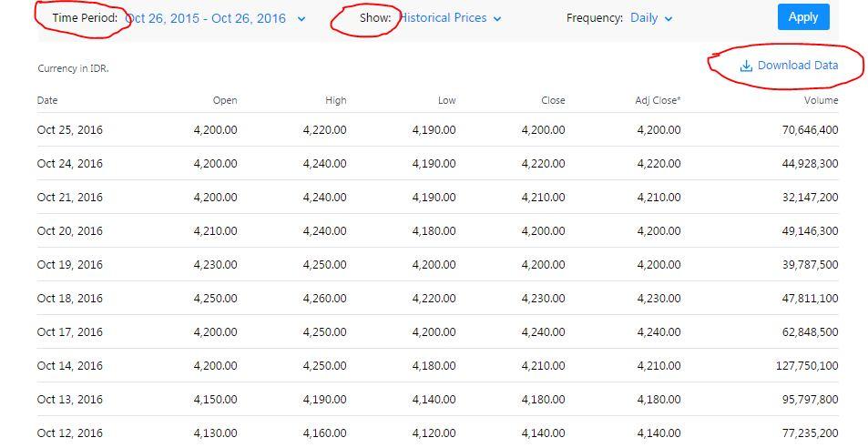 google akcijų pasirinkimai yahoo finance)