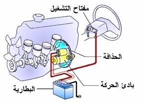 الدائرة الكهربائية لبدء الحركة في السيارة