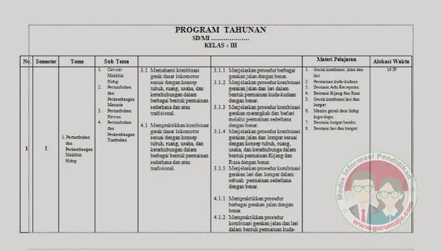 Prota PJOK Kelas 3 SD Kurikulum 2013 Edisi 2021