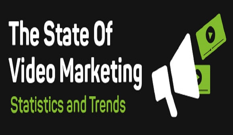 The State Of Video Marketing – Statistics and Trends #infographic