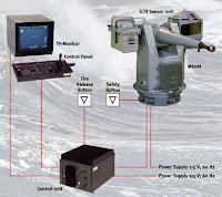 فرقاطة الدفاع الجوي اف 124 WNGER_27mm-145_mlg27_System_pic