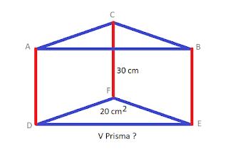 Contoh Soal Prisma Segitiga nomer 1
