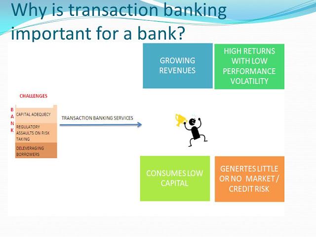 Transaction Banking