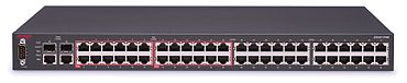 Top networking devices for enterprise network