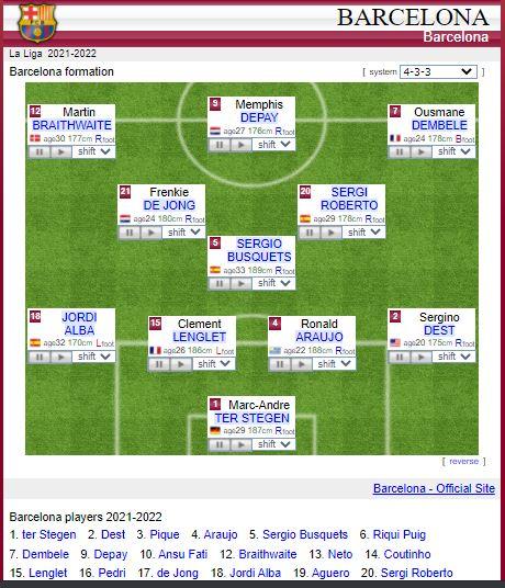 fc barcelona best formation 2021-22