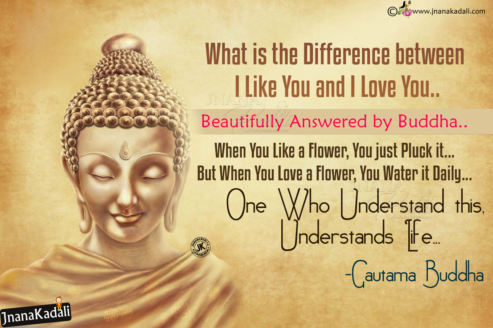 Buddhist Quotes On Love Gautama Buddha Latest Inspirational English Messagesvector
