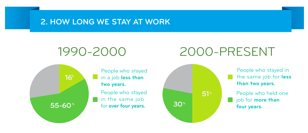 [Infographic] Thinkopolis IV: 'Time' to work