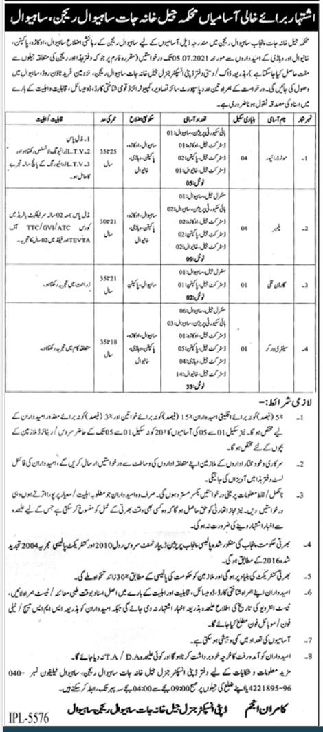 Latest Prison Department Punjab Police Jobs 2021