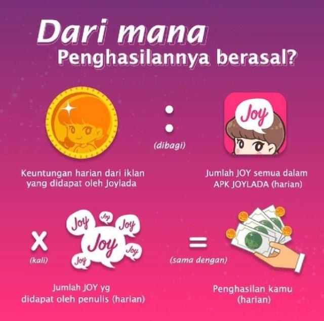 Alasan Aku Suka Pakai Joylada Indonesia Sebagai Wadah Novelku