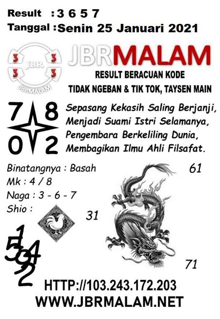 JBR Night HK Senin, 25 Januari 2021