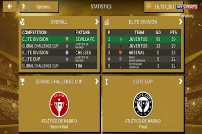 Download Game Android DLS 2020 NEW GOLD EDITION V6.13 JUVENTUS
