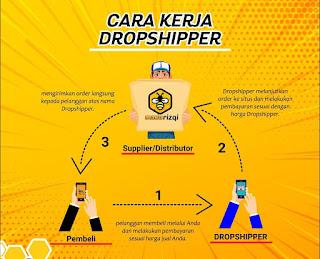 Cara menjadi dropshipper yang berhasil