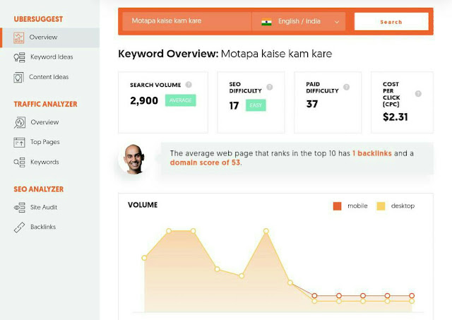 Ubersuggest:-  Free tool for keyword research,hindi keyword research