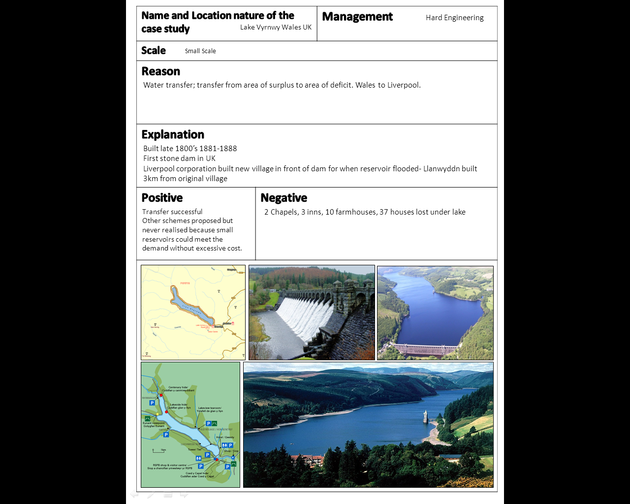 lake vyrnwy case study gcse
