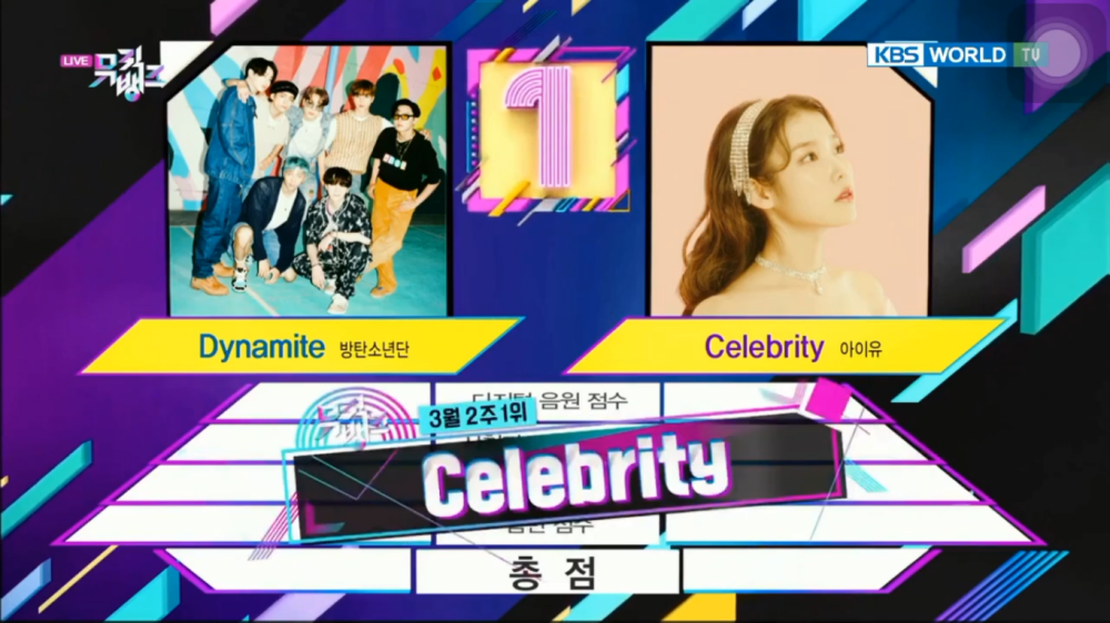 IU Takes Home The 9th Trophy with 'Celebrity' on 'Music Bank'