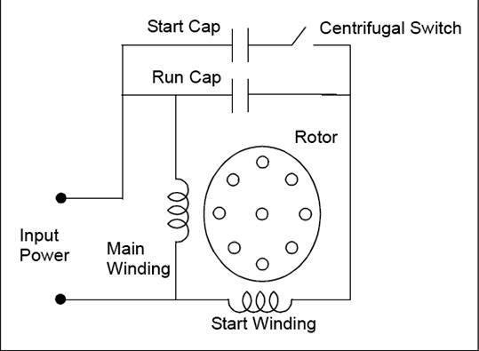 diagram single phase motor capacitor start capacitor run