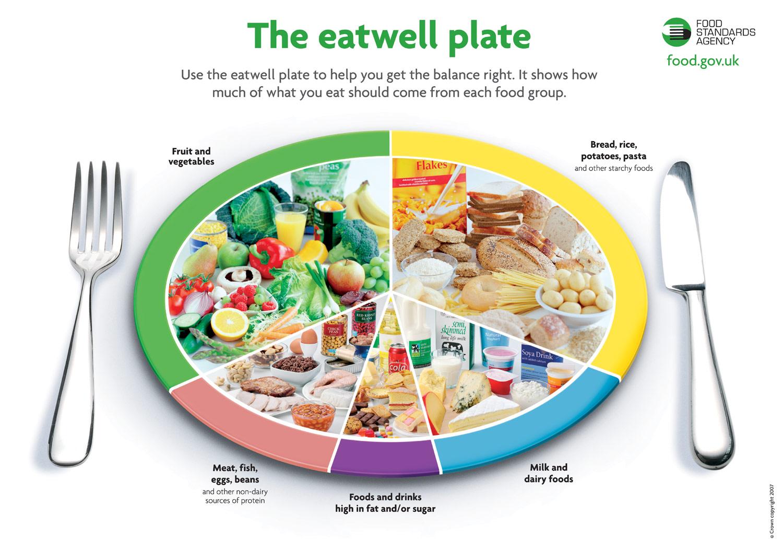 Healthy Food Speech In English
