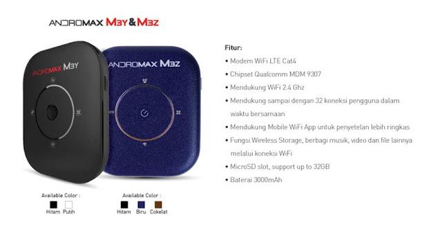 Spesifikasi Modem Smartfren 4G M3s