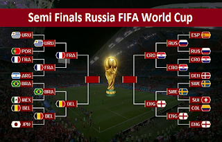 Match Schedule Semi-Finals Russia FIFA World Cup