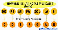 latín, anglosajón
