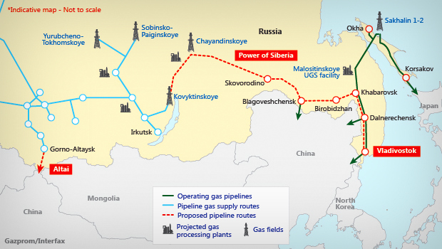 Map Attribute: Gazprom/Interfax