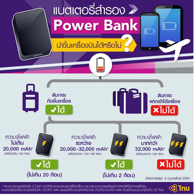 วิธีเลือก Power Bank สำหรับ มือถือ Android