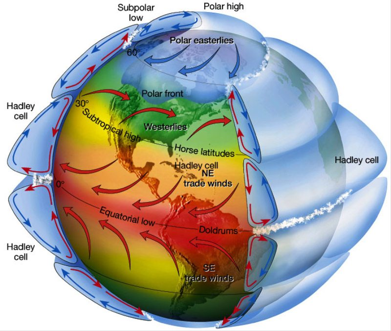 Why Does Earth Have Deserts?