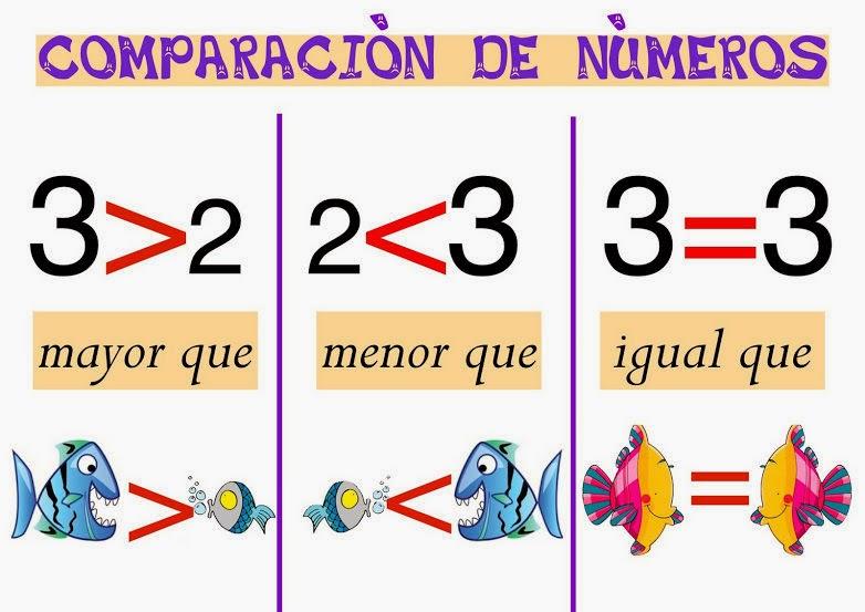 Maestra de Primaria: Carteles de matemáticas para el aula. Conceptos ...