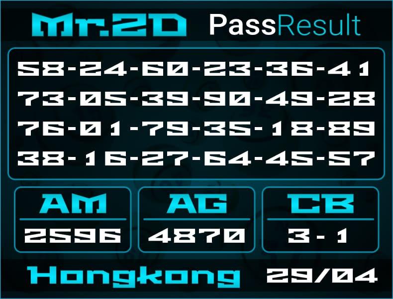 Mr.2D - Prediksi Togel Hongkong
