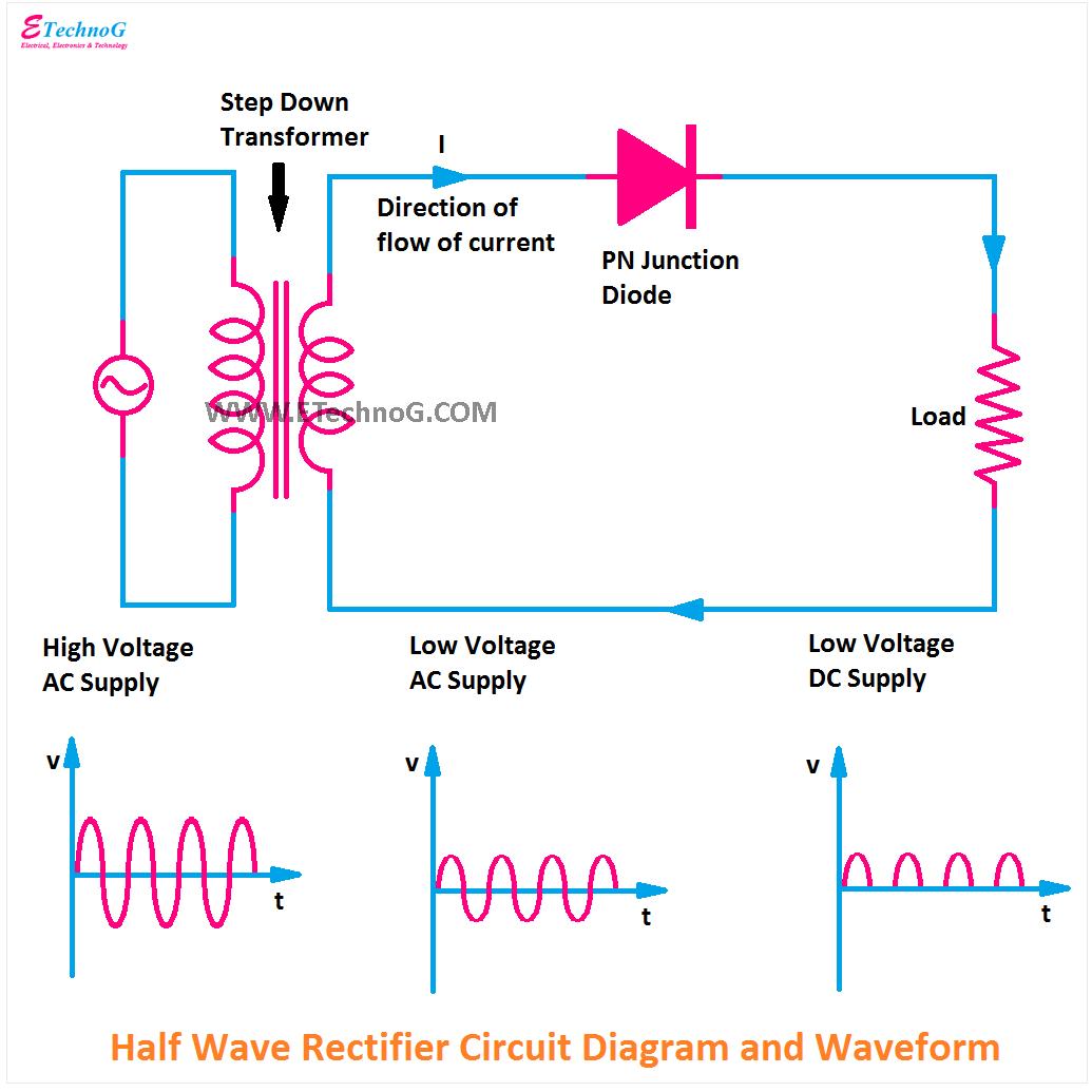 Half Wave Rectifier Circuit Diagram, Circuit Diagram of Half Wave Rectifier