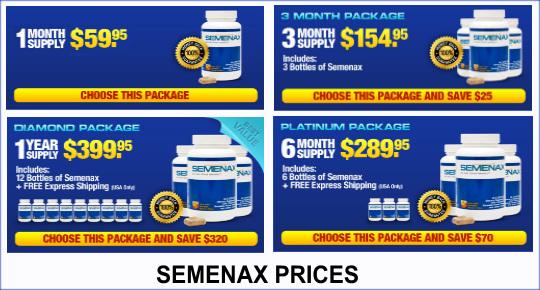 Semenax Prices