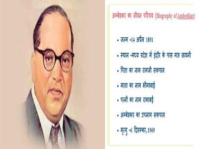 डॉक्टर भीमराव अम्बेडकर का जीवन परिचय | Biography of Ambedkar Biography in Hindi