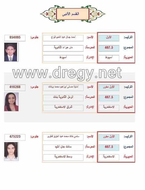 Dregy نتيجة الثانوية العامة 2012 وزارة االتربية و