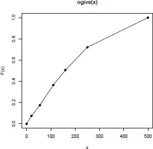 Gambar 7.3. Perbandingan 4 metode diskretisasi