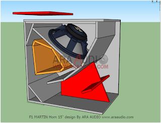 Ukuran Box Speaker F1 Martin 15 inch