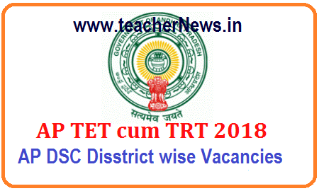 AP TET Cum TRT Schedule Online Application Exam Dates @cse.ap.gov.in
