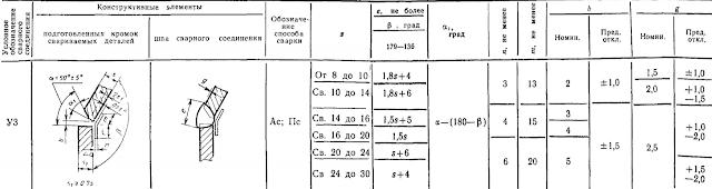 ГОСТ 11533-75-У3