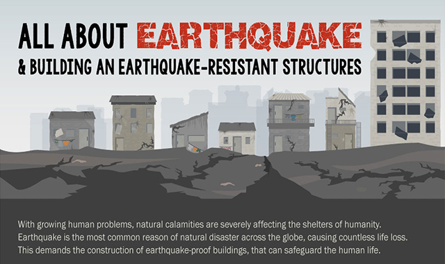 All About Earthquake & Building an Earthquake-Resistant Structures