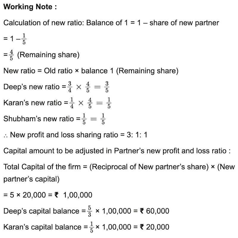 Mr. Deep & Mr. Karan were in Partnership sharing Profits & Losses in the proportion of 3:1 respectively. Their Balance Sheet On 31st March 2018 Stood as follows Practical Problems | Q 4 | Page 163